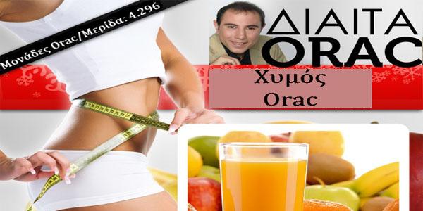 Η αλήθεια για το «χυμό ORAC που ενεργοποιεί το μεταβολισμό»!