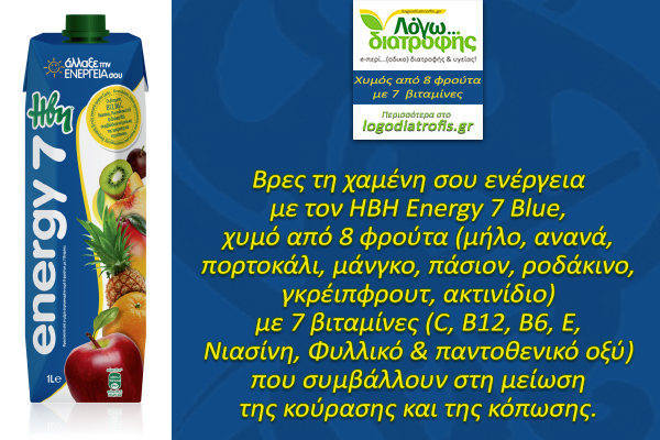 Energy tip